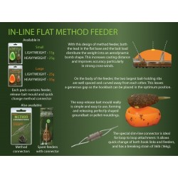 In-Line Flat Method Feeder kit 15g