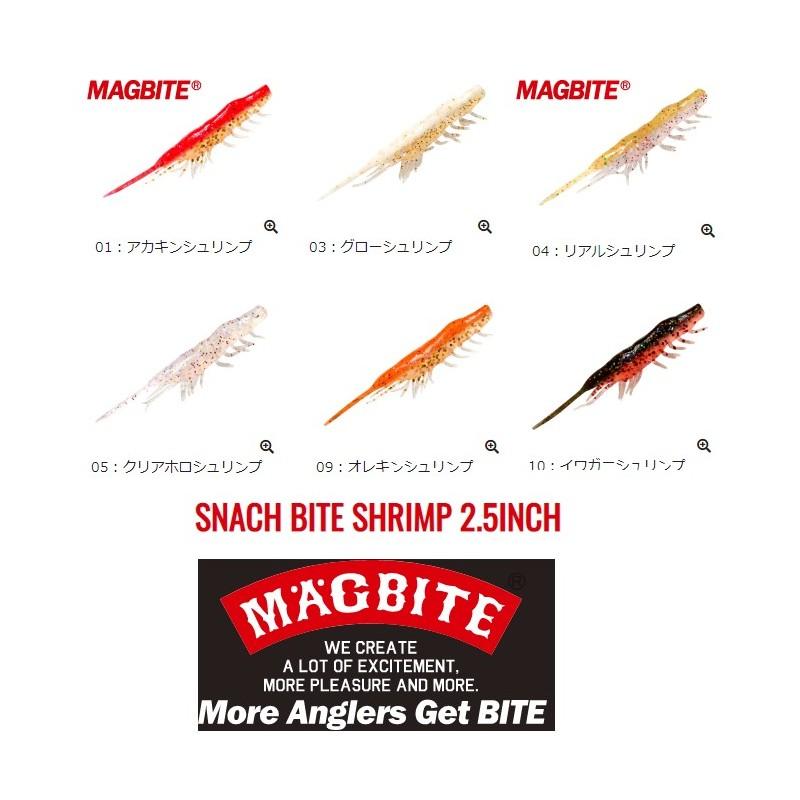 Method Connectors 6 und